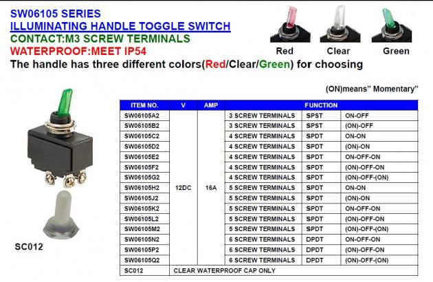 Illuminating Handle Toggle Switch (Screw) 1