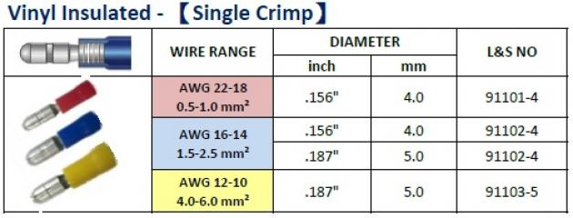 Vinyl Insulated (Single Crimp) 1