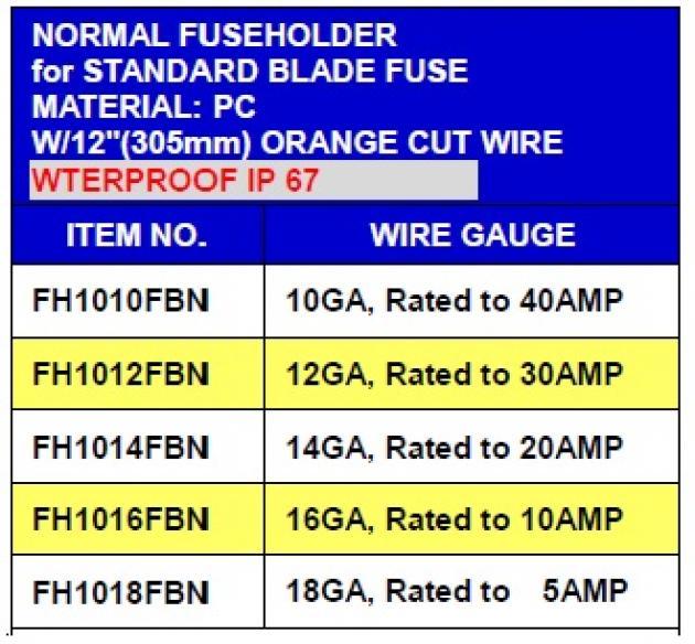 Regular Type Fuseholder (Waterproof IP67) 1