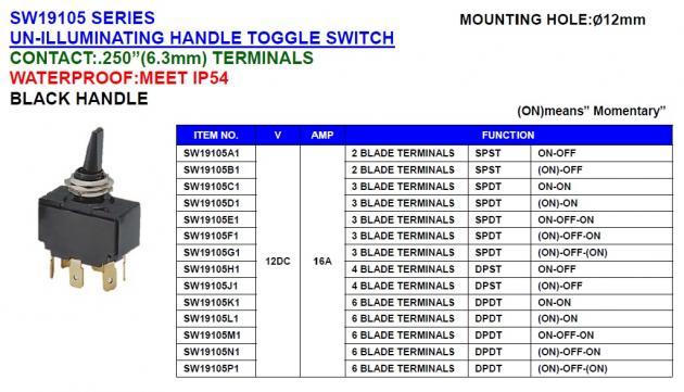 Un-Illuminating Handle Toggle Switch (Blade) 1